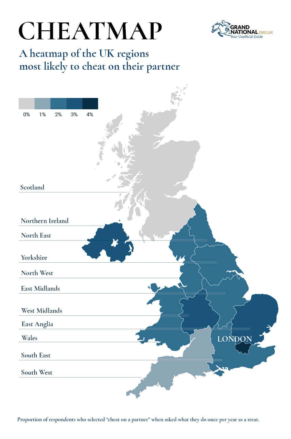 Where Brits Cheat