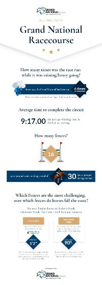 Racecourse infographic thumbnail desktop